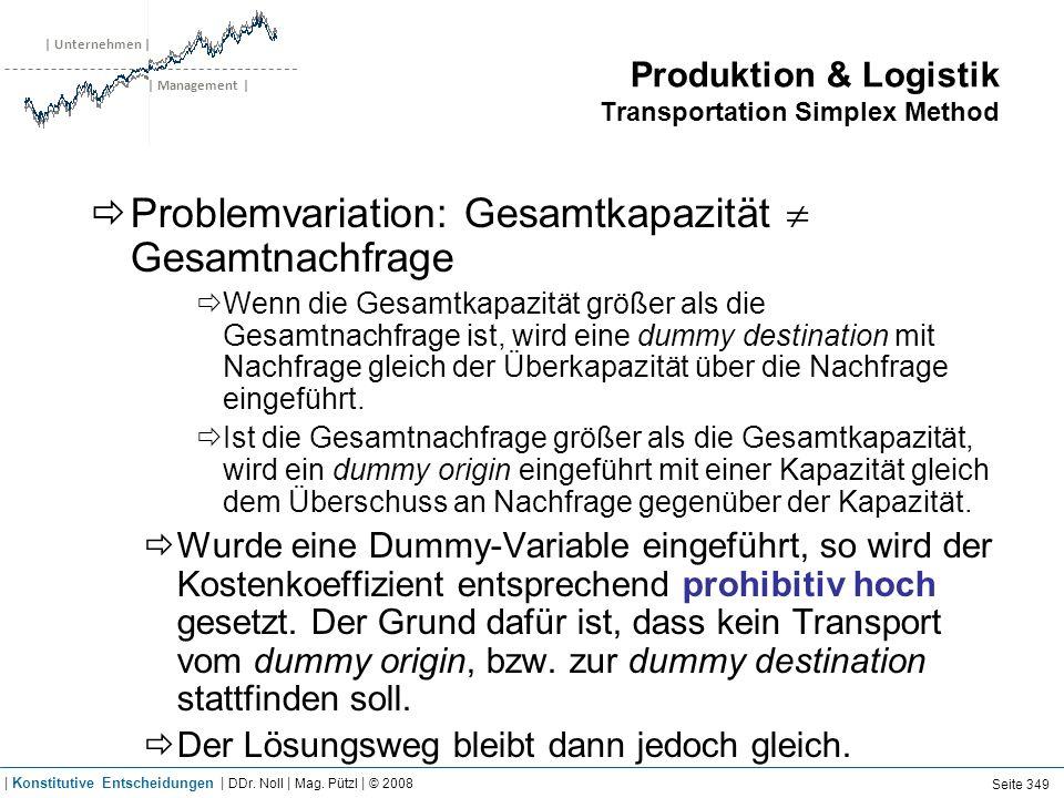 | Unternehmen | | Management | Produktion & Logistik Transportation Simplex Method Problemvariation: Gesamtkapazität Gesamtnachfrage Wenn die Gesamtka