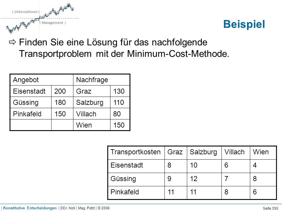 | Unternehmen | | Management | Beispiel AngebotNachfrage Eisenstadt200Graz130 Güssing180Salzburg110 Pinkafeld150Villach80 Wien150 Finden Sie eine Lösu