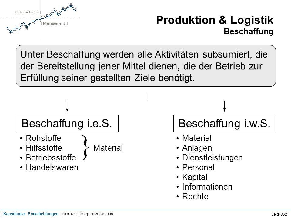 | Unternehmen | | Management | Produktion & Logistik Beschaffung Beschaffung i.e.S. Unter Beschaffung werden alle Aktivitäten subsumiert, die der Bere