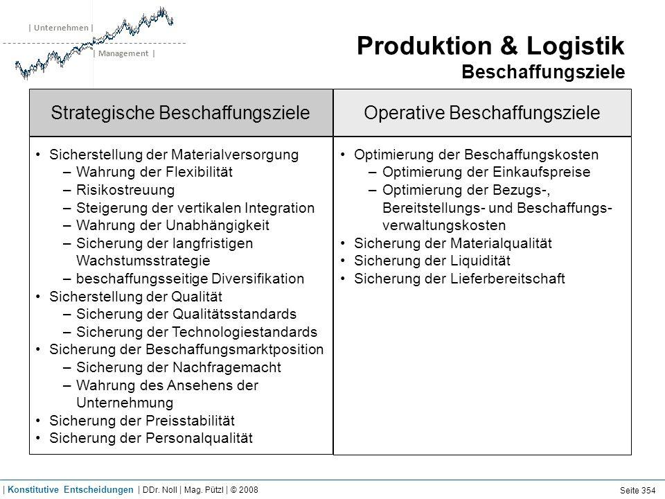 | Unternehmen | | Management | Produktion & Logistik Beschaffungsziele Sicherstellung der Materialversorgung –Wahrung der Flexibilität –Risikostreuung