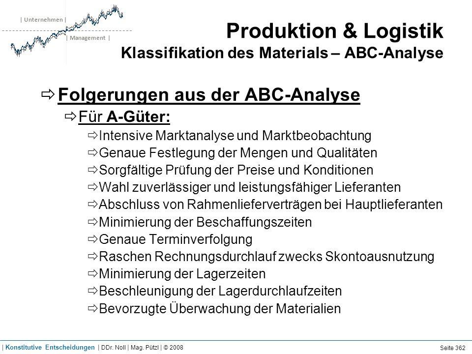 | Unternehmen | | Management | Produktion & Logistik Klassifikation des Materials – ABC-Analyse Folgerungen aus der ABC-Analyse Für A-Güter: Intensive