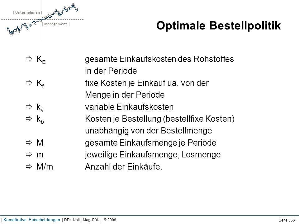 | Unternehmen | | Management | Optimale Bestellpolitik K E gesamte Einkaufskosten des Rohstoffes in der Periode K f fixe Kosten je Einkauf ua. von der
