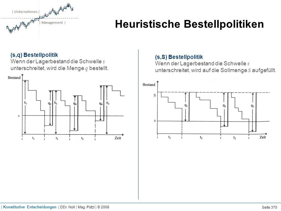| Unternehmen | | Management | Heuristische Bestellpolitiken (s,q) Bestellpolitik Wenn der Lagerbestand die Schwelle s unterschreitet, wird die Menge