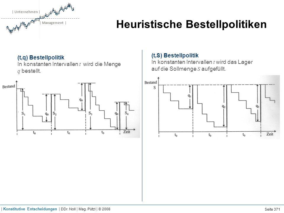 | Unternehmen | | Management | Heuristische Bestellpolitiken (t,q) Bestellpolitik In konstanten Intervallen t wird die Menge q bestellt. (t,S) Bestell