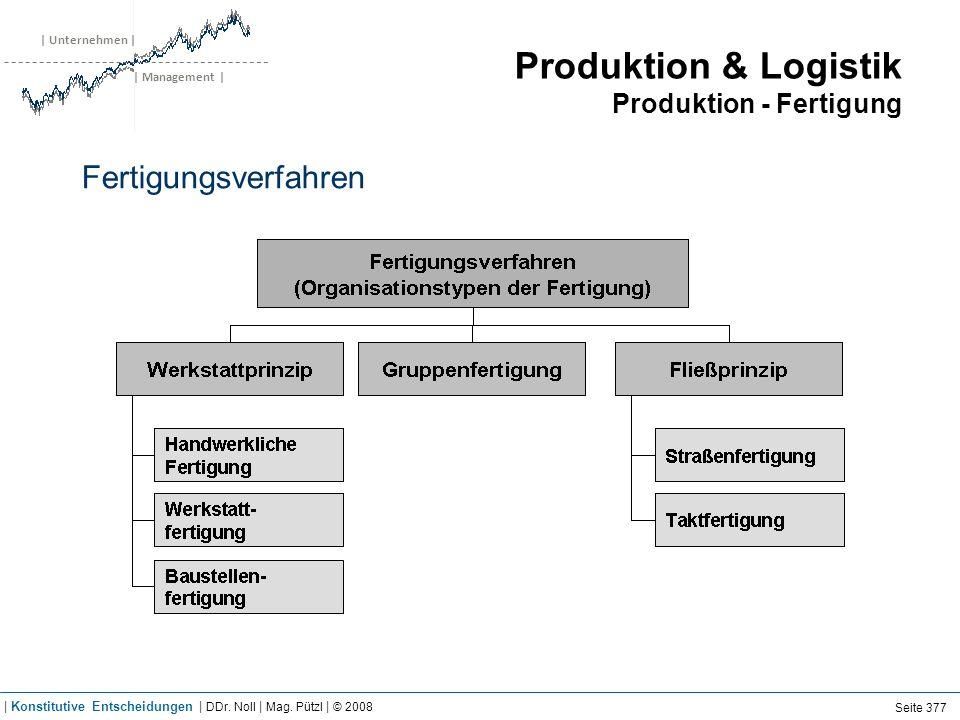| Unternehmen | | Management | Produktion & Logistik Produktion - Fertigung Fertigungsverfahren Seite 377 | Konstitutive Entscheidungen | DDr. Noll |