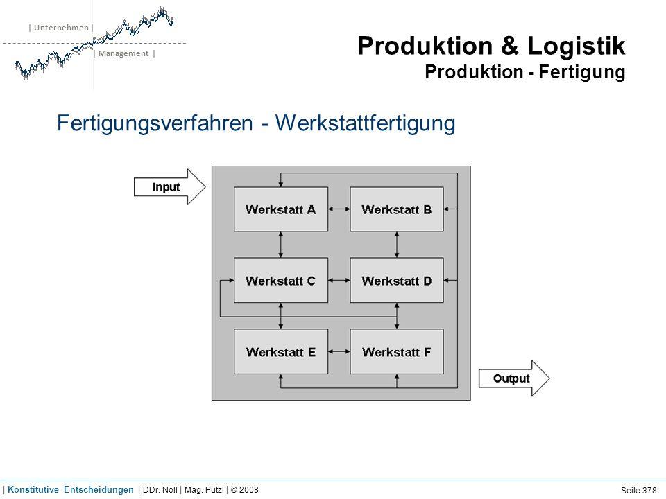 | Unternehmen | | Management | Produktion & Logistik Produktion - Fertigung Fertigungsverfahren - Werkstattfertigung Seite 378 | Konstitutive Entschei