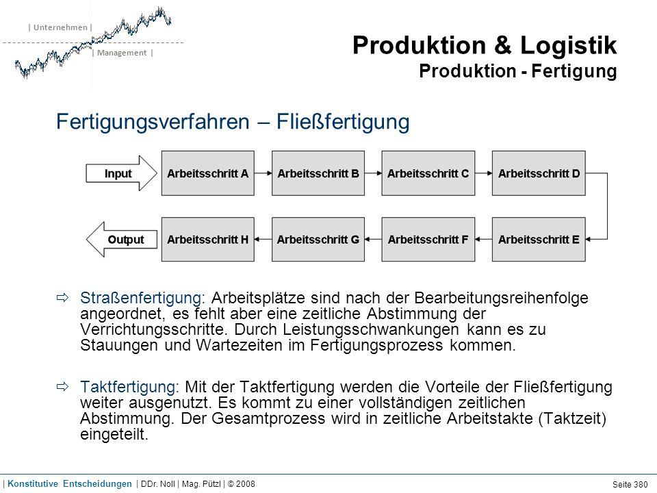 | Unternehmen | | Management | Produktion & Logistik Produktion - Fertigung Fertigungsverfahren – Fließfertigung Straßenfertigung: Arbeitsplätze sind