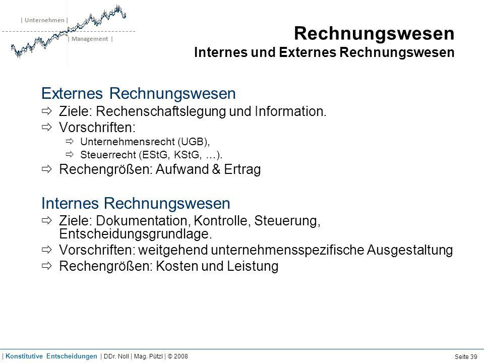 | Unternehmen | | Management | Rechnungswesen Internes und Externes Rechnungswesen Externes Rechnungswesen Ziele: Rechenschaftslegung und Information.