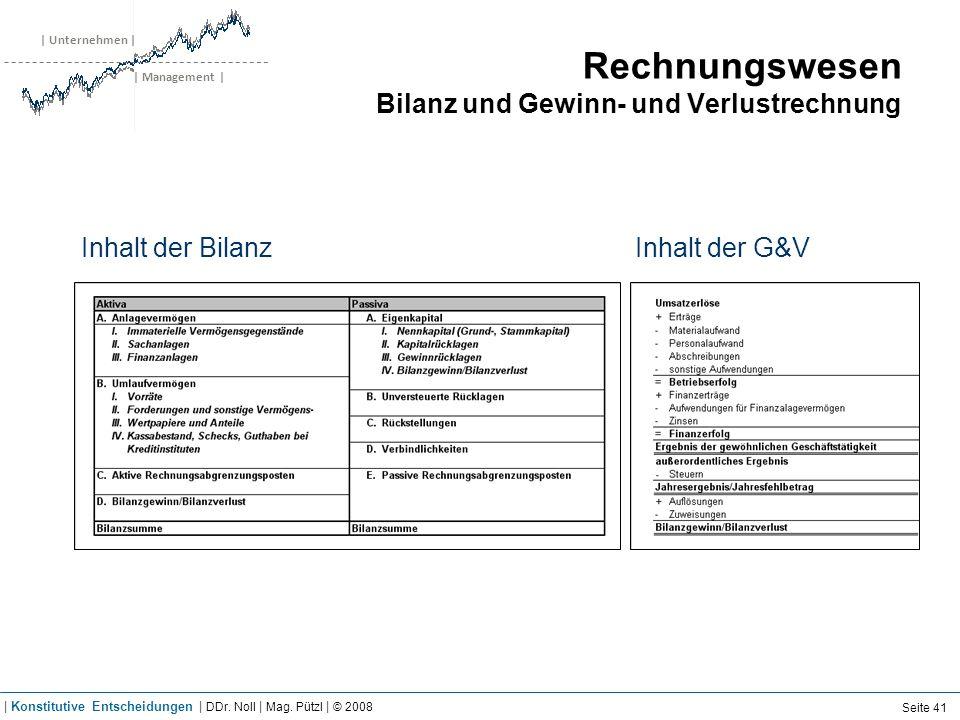 | Unternehmen | | Management | Rechnungswesen Bilanz und Gewinn- und Verlustrechnung Inhalt der Bilanz Inhalt der G&V Seite 41 | Konstitutive Entschei