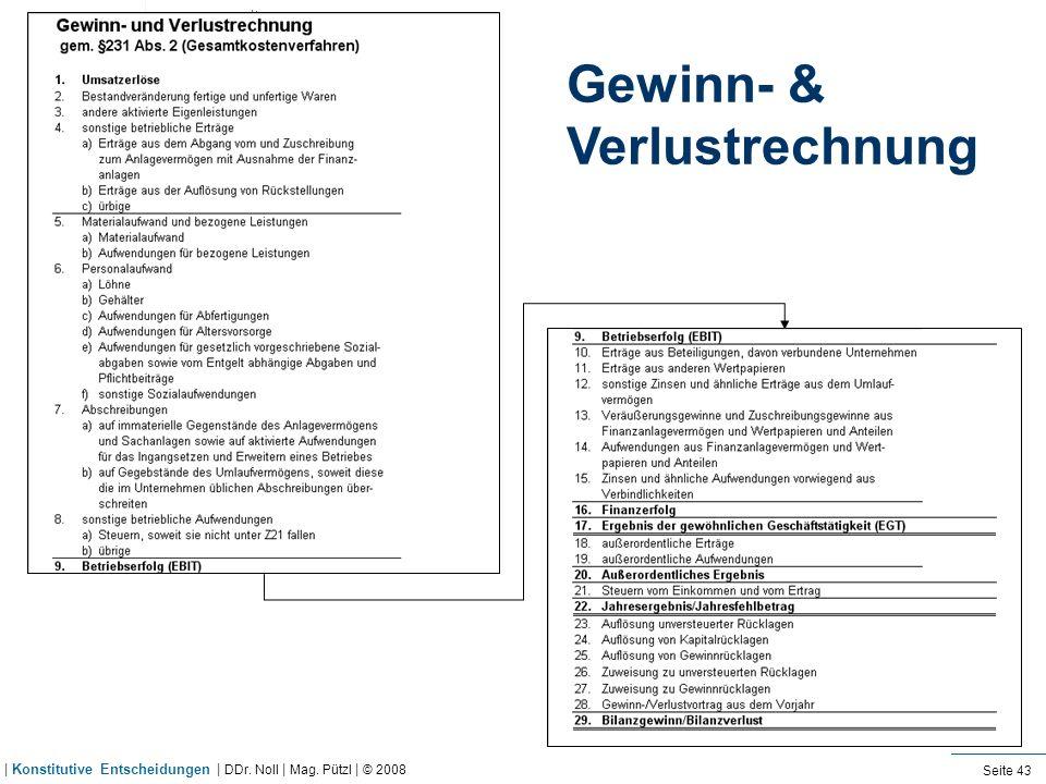 | Unternehmen | | Management | Gewinn- & Verlustrechnung Seite 43 | Konstitutive Entscheidungen | DDr. Noll | Mag. Pützl | © 2008