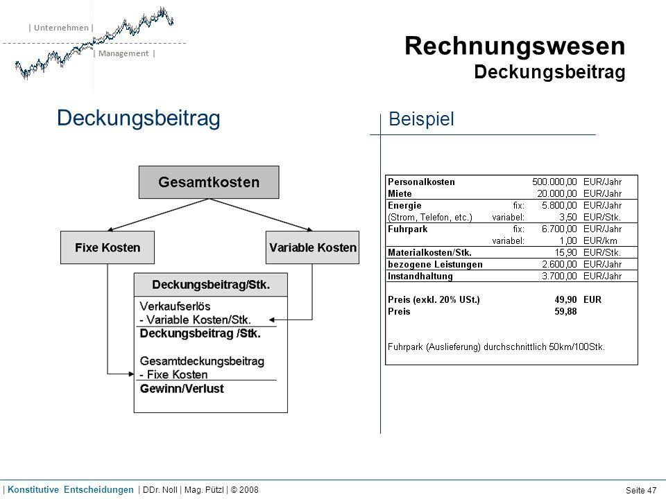 | Unternehmen | | Management | Rechnungswesen Deckungsbeitrag Deckungsbeitrag Beispiel Seite 47 | Konstitutive Entscheidungen | DDr. Noll | Mag. Pützl