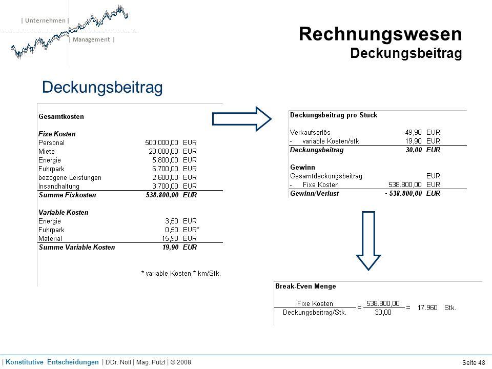| Unternehmen | | Management | Rechnungswesen Deckungsbeitrag Deckungsbeitrag Seite 48 | Konstitutive Entscheidungen | DDr. Noll | Mag. Pützl | © 2008