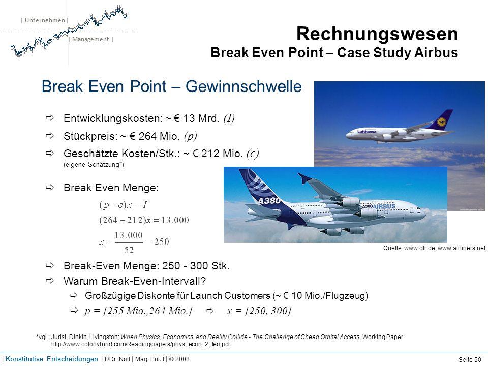| Unternehmen | | Management | Rechnungswesen Break Even Point – Case Study Airbus Break Even Point – Gewinnschwelle Entwicklungskosten: ~ 13 Mrd. (I)