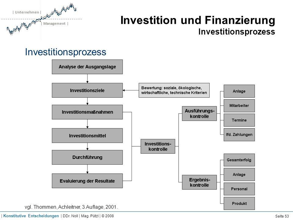 | Unternehmen | | Management | Investition und Finanzierung Investitionsprozess Investitionsprozess vgl. Thommen, Achleitner, 3.Auflage, 2001. Seite 5