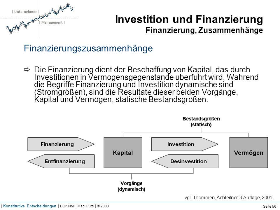| Unternehmen | | Management | Investition und Finanzierung Finanzierung, Zusammenhänge Finanzierungszusammenhänge Die Finanzierung dient der Beschaff