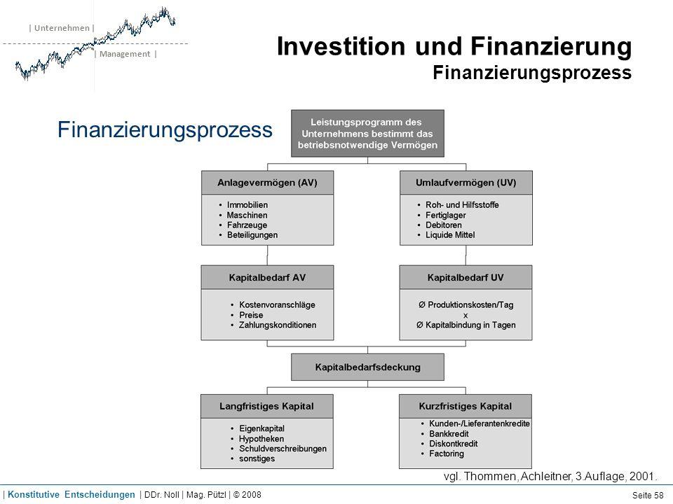 | Unternehmen | | Management | Investition und Finanzierung Finanzierungsprozess Finanzierungsprozess vgl. Thommen, Achleitner, 3.Auflage, 2001. Seite