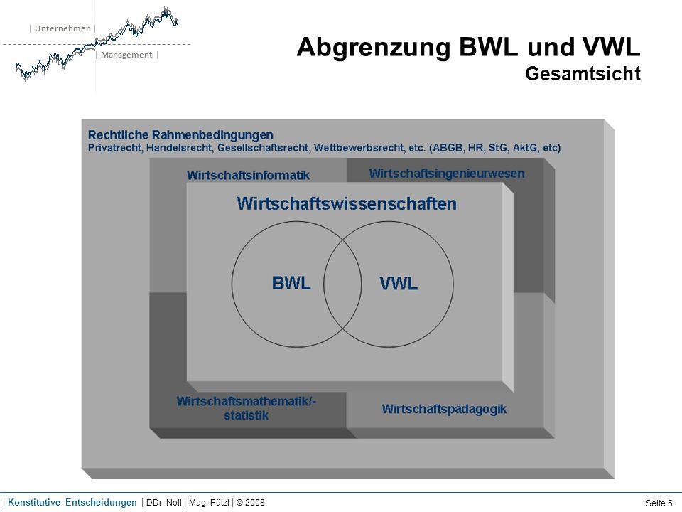 | Unternehmen | | Management | Abgrenzung BWL und VWL Gesamtsicht Seite 5 | Konstitutive Entscheidungen | DDr. Noll | Mag. Pützl | © 2008