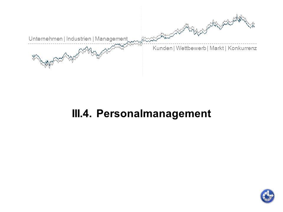 Unternehmen | Industrien | Management Kunden | Wettbewerb | Markt | Konkurrenz III.4. Personalmanagement