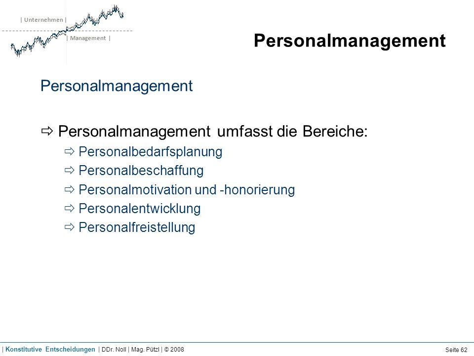 | Unternehmen | | Management | Personalmanagement Personalmanagement umfasst die Bereiche: Personalbedarfsplanung Personalbeschaffung Personalmotivati