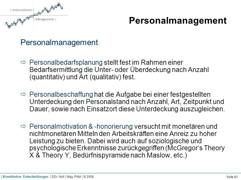 | Unternehmen | | Management | Personalmanagement Personalbedarfsplanung stellt fest im Rahmen einer Bedarfsermittlung die Unter- oder Überdeckung nac