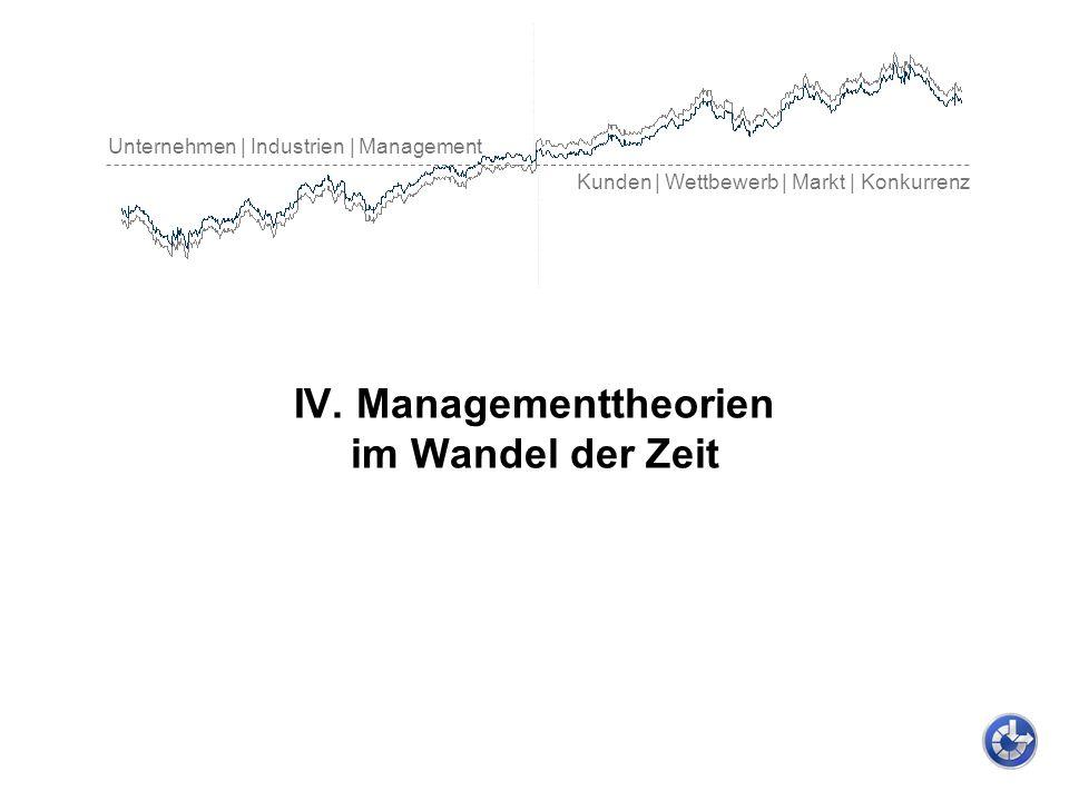 Unternehmen | Industrien | Management Kunden | Wettbewerb | Markt | Konkurrenz IV. Managementtheorien im Wandel der Zeit