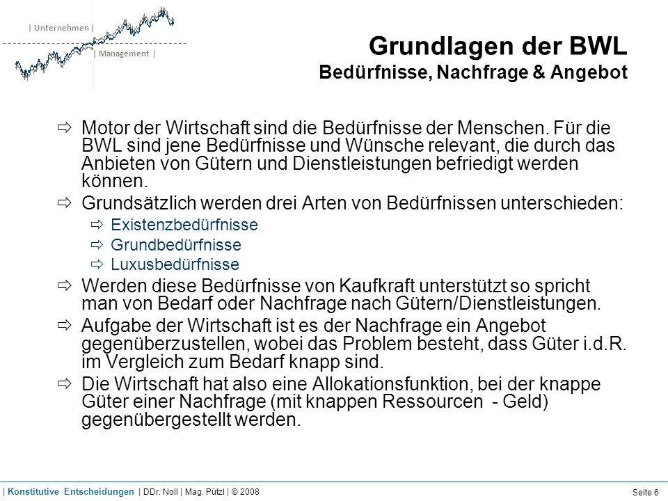 Unternehmen   Industrien   Management Kunden   Wettbewerb   Markt   Konkurrenz III.2.