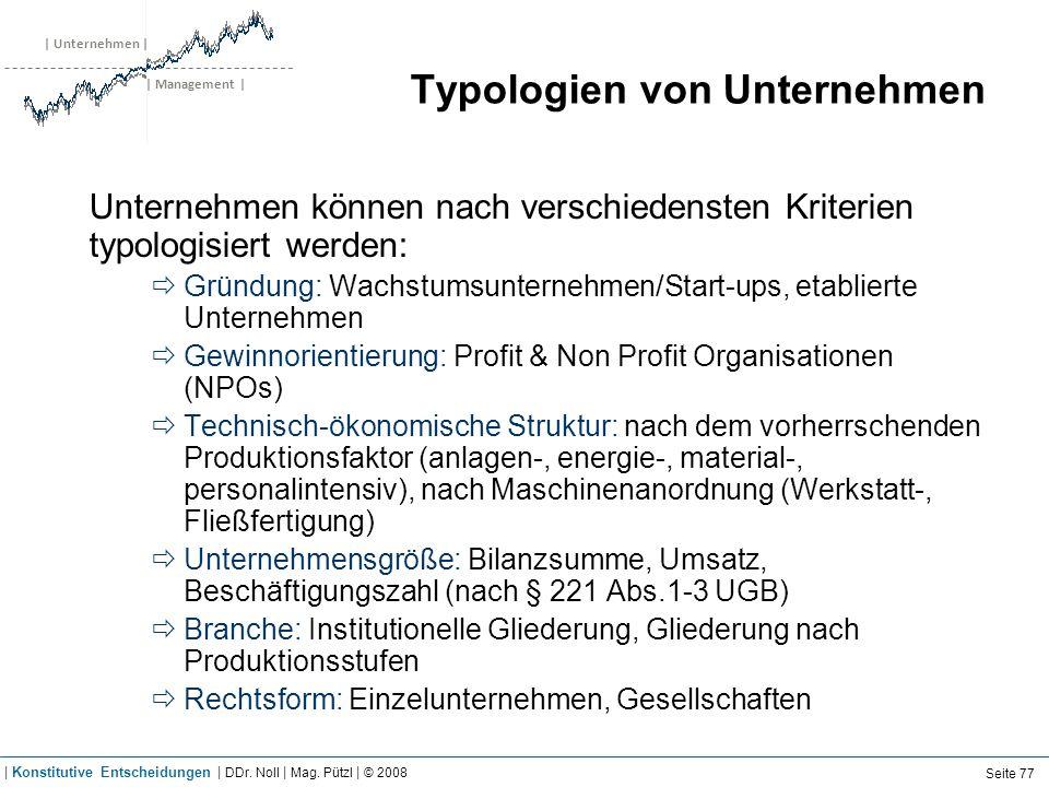 | Unternehmen | | Management | Typologien von Unternehmen Unternehmen können nach verschiedensten Kriterien typologisiert werden: Gründung: Wachstumsu