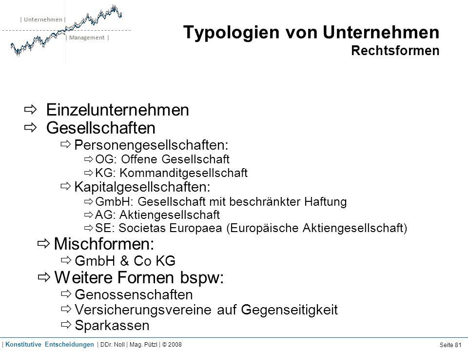 | Unternehmen | | Management | Typologien von Unternehmen Rechtsformen Einzelunternehmen Gesellschaften Personengesellschaften: OG: Offene Gesellschaf