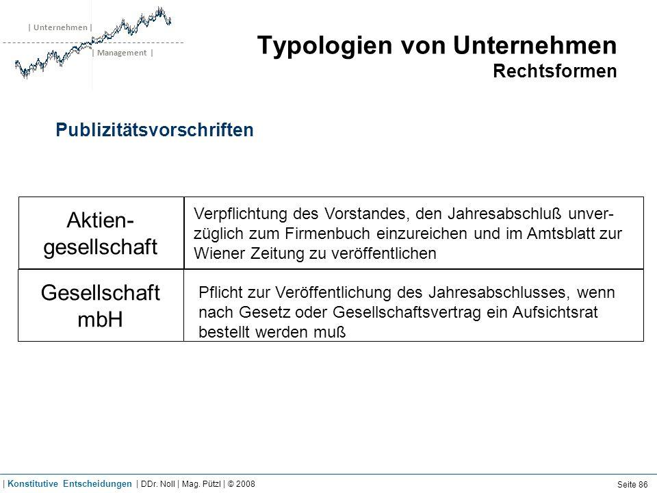 | Unternehmen | | Management | Typologien von Unternehmen Rechtsformen Publizitätsvorschriften Aktien- gesellschaft Gesellschaft mbH Verpflichtung des
