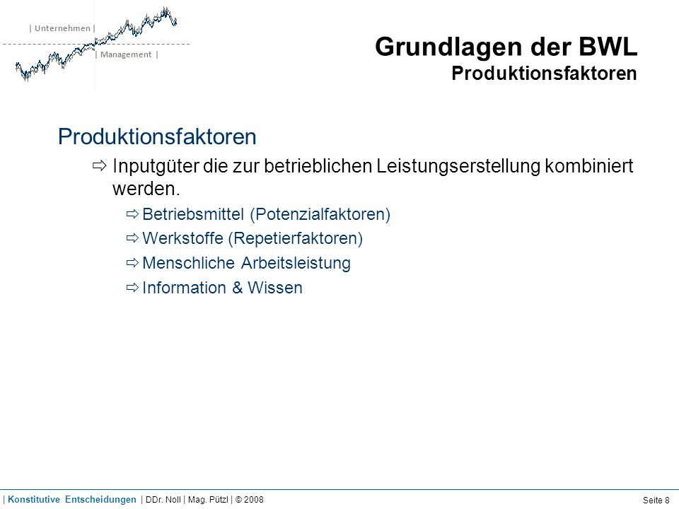 | Unternehmen | | Management | Grundlagen der BWL Produktionsfaktoren Produktionsfaktoren Inputgüter die zur betrieblichen Leistungserstellung kombini