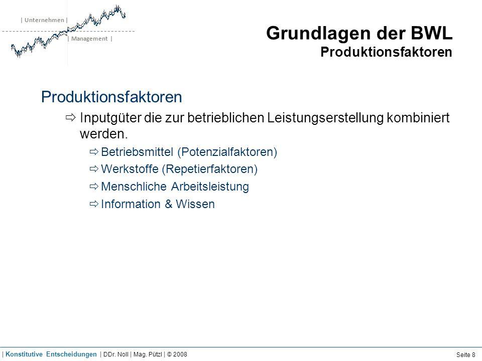   Unternehmen     Management   Forschung & Entwicklung Radical vs.