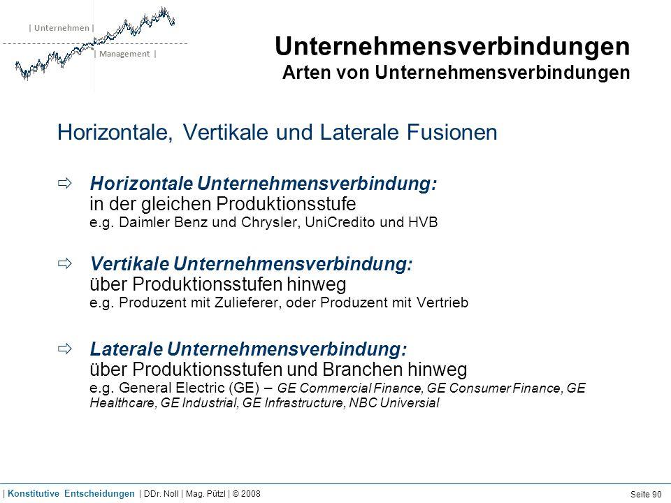 | Unternehmen | | Management | Unternehmensverbindungen Arten von Unternehmensverbindungen Horizontale, Vertikale und Laterale Fusionen Horizontale Un