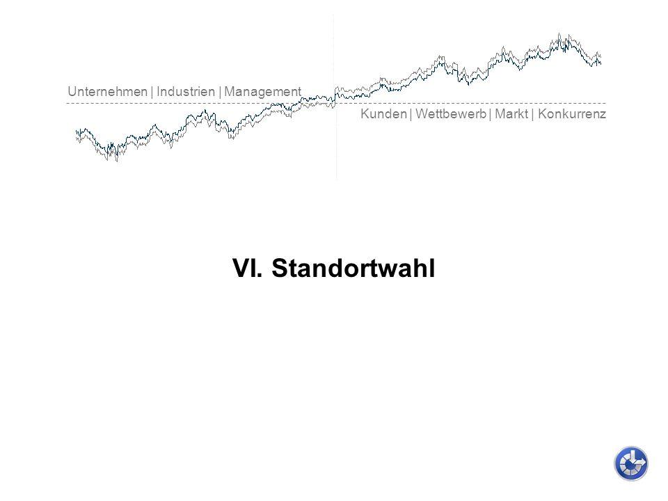 Unternehmen | Industrien | Management Kunden | Wettbewerb | Markt | Konkurrenz VI. Standortwahl