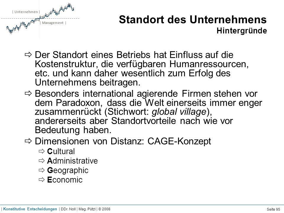 | Unternehmen | | Management | Standort des Unternehmens Hintergründe Der Standort eines Betriebs hat Einfluss auf die Kostenstruktur, die verfügbaren