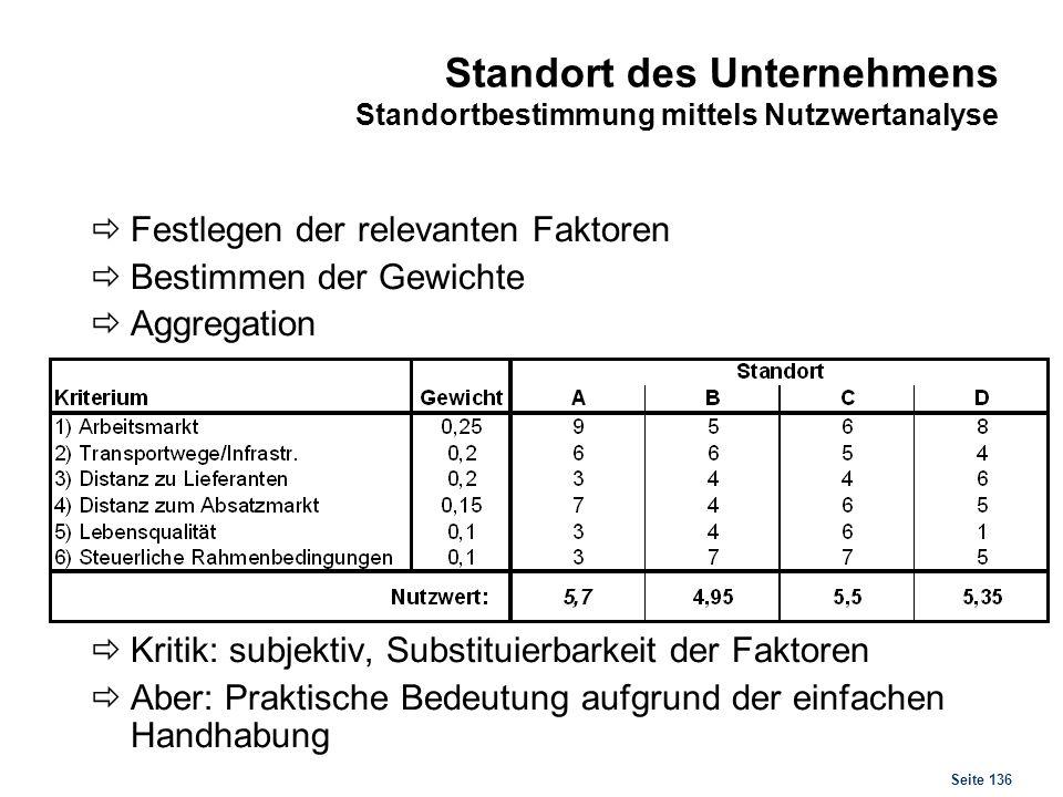 Seite 136 Standort des Unternehmens Standortbestimmung mittels Nutzwertanalyse Festlegen der relevanten Faktoren Bestimmen der Gewichte Aggregation Kr