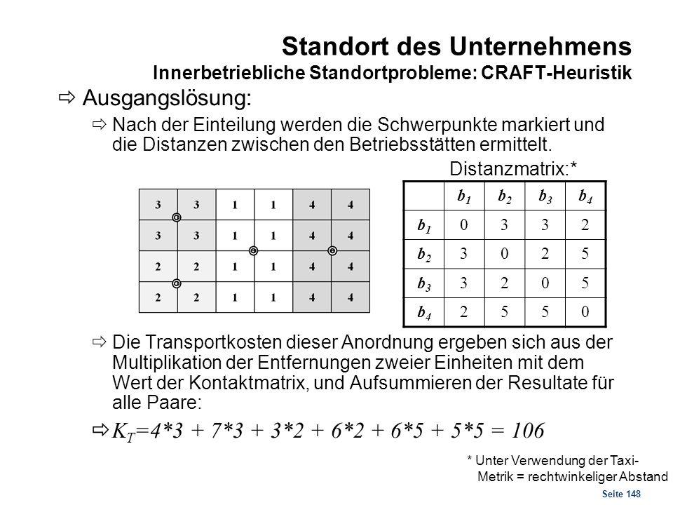 Seite 148 Standort des Unternehmens Innerbetriebliche Standortprobleme: CRAFT-Heuristik Ausgangslösung: Nach der Einteilung werden die Schwerpunkte ma