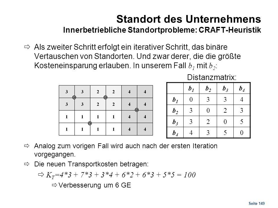 Seite 149 Standort des Unternehmens Innerbetriebliche Standortprobleme: CRAFT-Heuristik Als zweiter Schritt erfolgt ein iterativer Schritt, das binäre