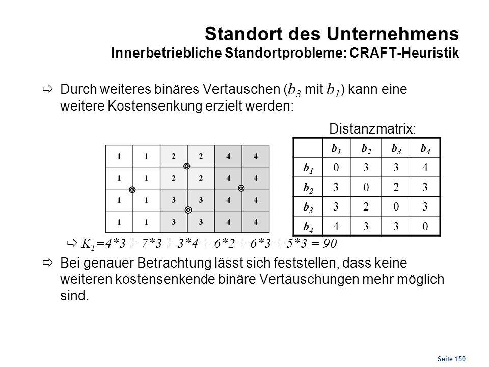 Seite 150 Standort des Unternehmens Innerbetriebliche Standortprobleme: CRAFT-Heuristik Durch weiteres binäres Vertauschen ( b 3 mit b 1 ) kann eine w