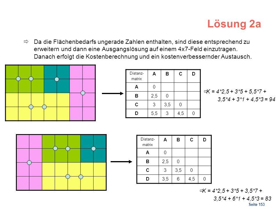 Seite 153 Lösung 2a Da die Flächenbedarfs ungerade Zahlen enthalten, sind diese entsprechend zu erweitern und dann eine Ausgangslösung auf einem 4x7-F
