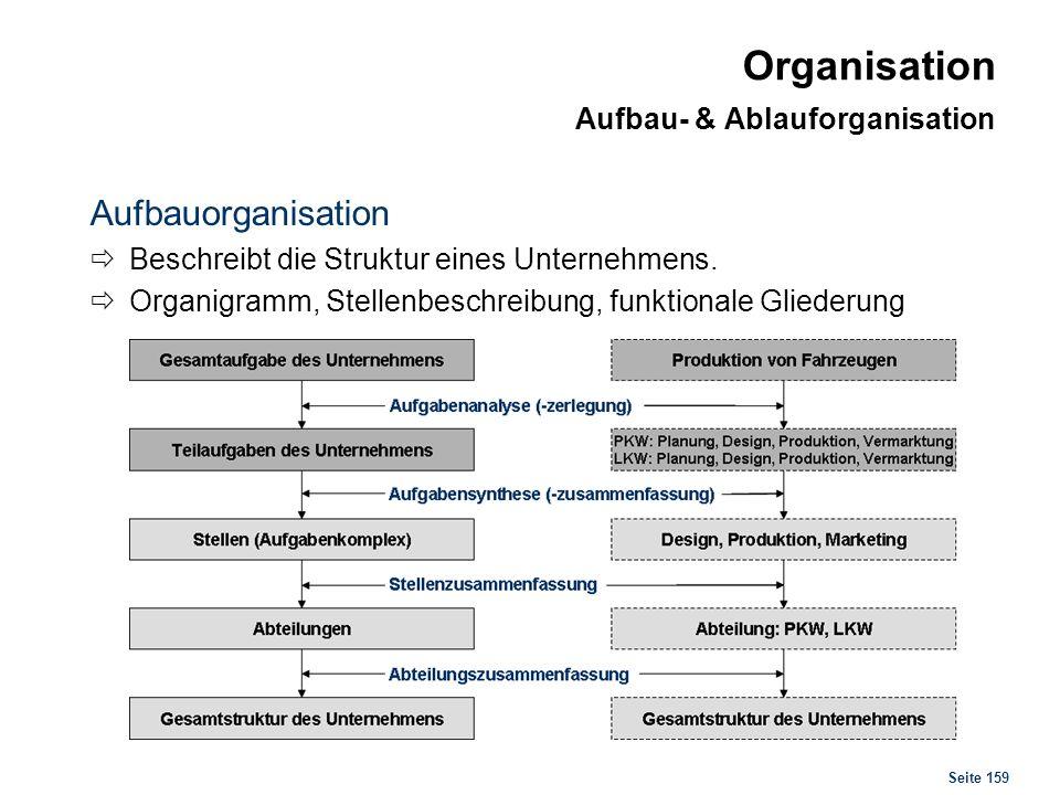 Seite 159 Organisation Aufbau- & Ablauforganisation Aufbauorganisation Beschreibt die Struktur eines Unternehmens. Organigramm, Stellenbeschreibung, f