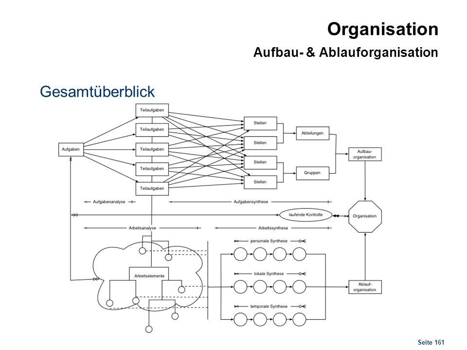 Seite 161 Organisation Aufbau- & Ablauforganisation Gesamtüberblick