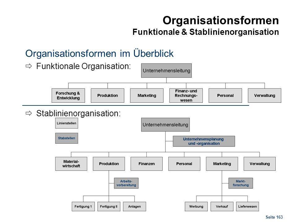 Seite 163 Organisationsformen Funktionale & Stablinienorganisation Organisationsformen im Überblick Funktionale Organisation: Stablinienorganisation: