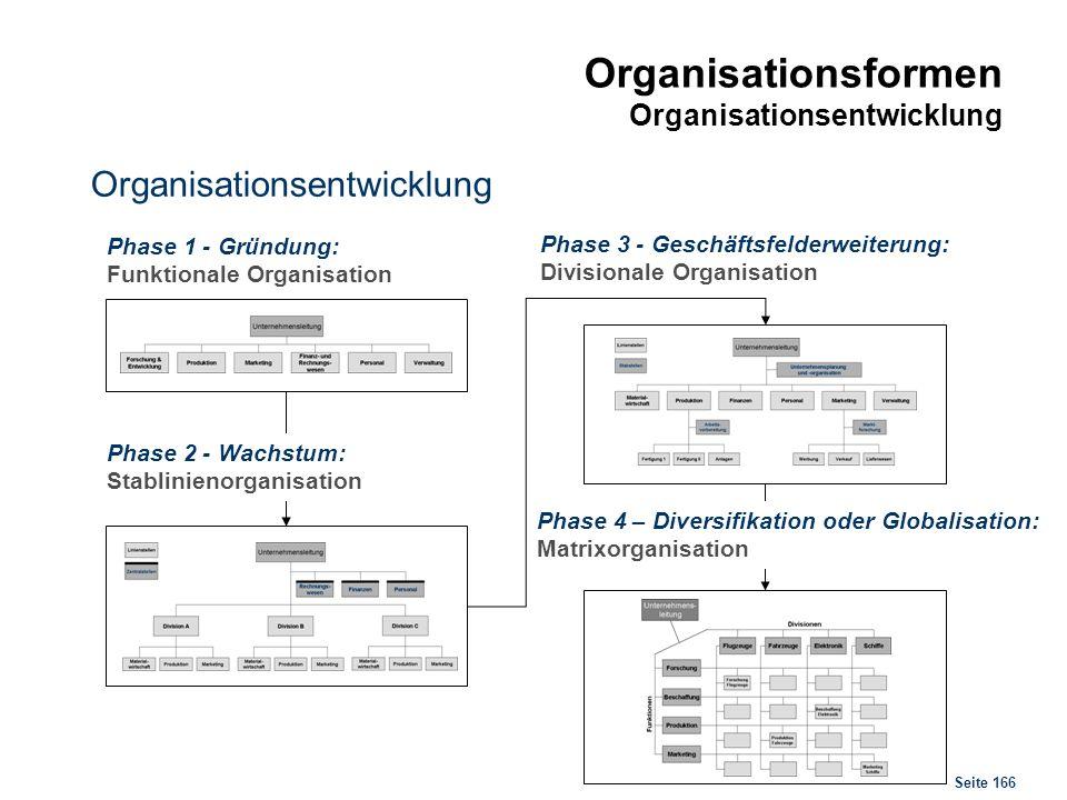 Seite 166 Organisationsformen Organisationsentwicklung Organisationsentwicklung Phase 1 - Gründung: Funktionale Organisation Phase 2 - Wachstum: Stabl
