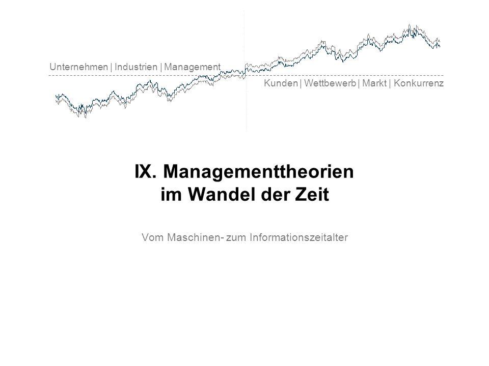Unternehmen | Industrien | Management Kunden | Wettbewerb | Markt | Konkurrenz IX. Managementtheorien im Wandel der Zeit Vom Maschinen- zum Informatio