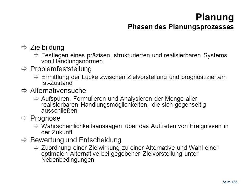 Seite 182 Planung Phasen des Planungsprozesses Zielbildung Festlegen eines präzisen, strukturierten und realisierbaren Systems von Handlungsnormen Pro