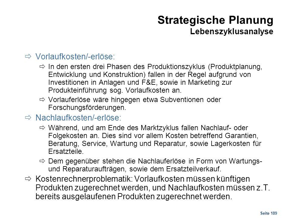 Seite 189 Strategische Planung Lebenszyklusanalyse Vorlaufkosten/-erlöse: In den ersten drei Phasen des Produktionszyklus (Produktplanung, Entwicklung