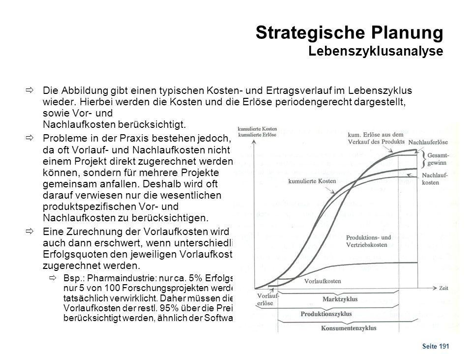 Seite 191 Strategische Planung Lebenszyklusanalyse Die Abbildung gibt einen typischen Kosten- und Ertragsverlauf im Lebenszyklus wieder. Hierbei werde