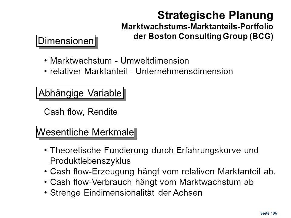 Seite 196 Dimensionen Marktwachstum - Umweltdimension relativer Marktanteil - Unternehmensdimension Abhängige Variable Cash flow, Rendite Wesentliche