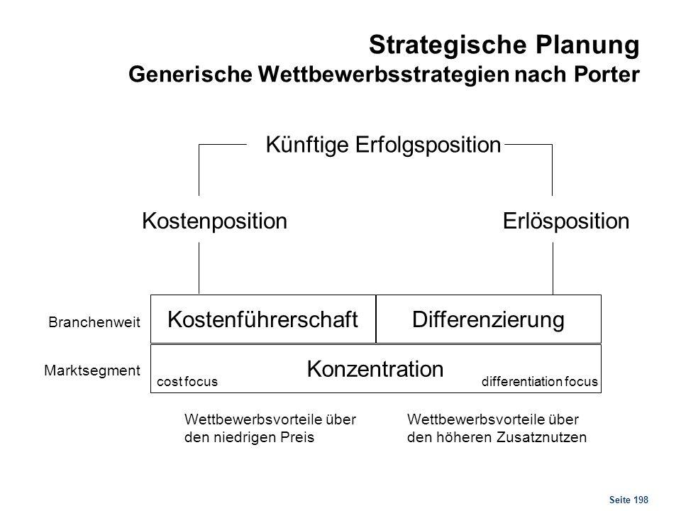 Seite 198 Strategische Planung Generische Wettbewerbsstrategien nach Porter Konzentration Kostenführerschaft Differenzierung KostenpositionErlöspositi