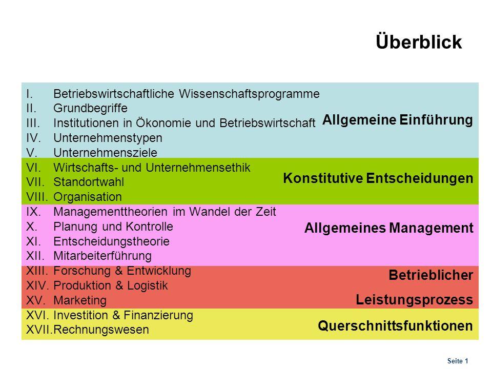 Seite 1 Betrieblicher Leistungsprozess Allgemeines Management Konstitutive Entscheidungen Allgemeine Einführung Überblick Querschnittsfunktionen I.Bet